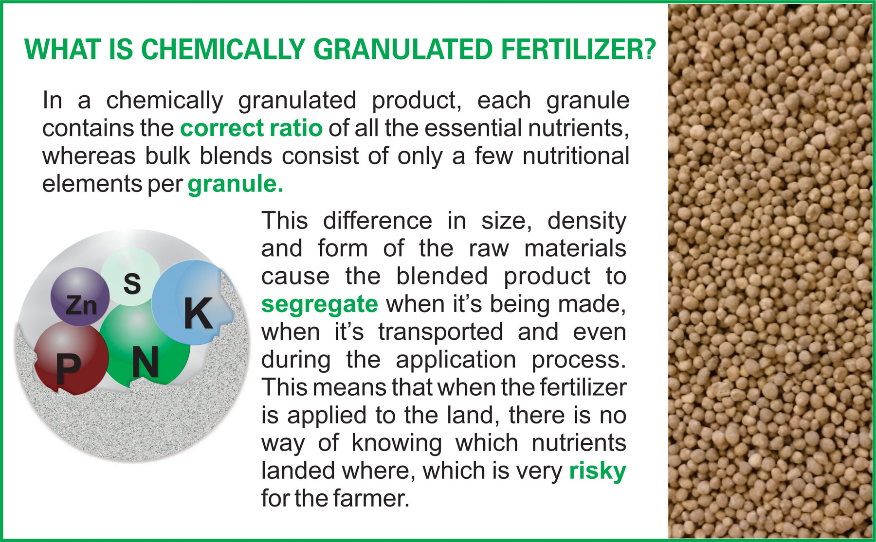 What is chemically granulated fertilizer? [chart]